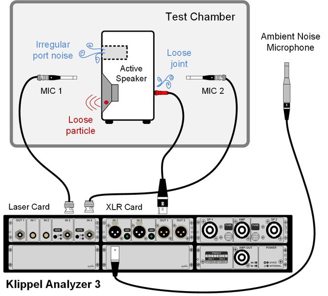 air leak detection  ald  and air leak stethoscope  als