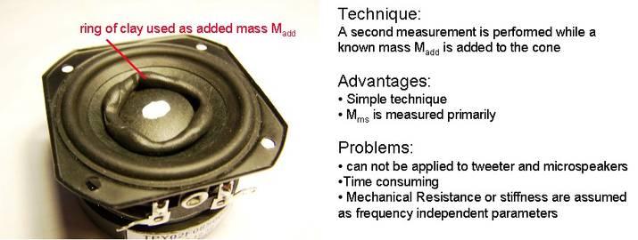 http://www.klippel.de/fileadmin/_processed_/csm_added_mass_method_36a14a0977.jpg